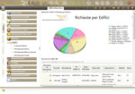 Facility Management-fmportal.NET:Report grafico con Chart interattivo